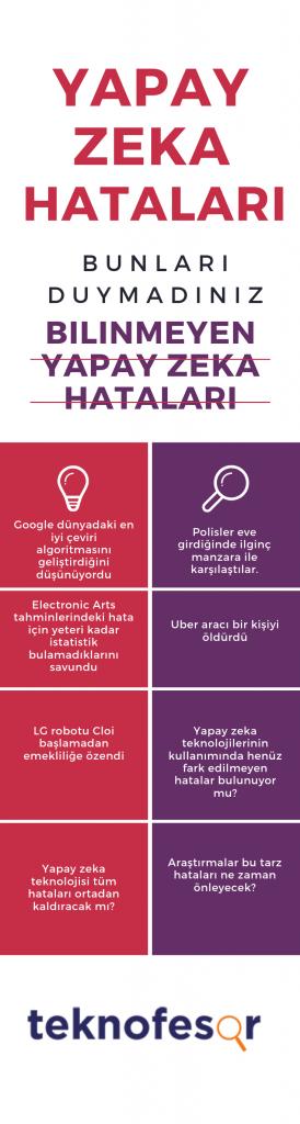 yapay zeka hataları içerik özeti, google translate hatası, amazon alexa kendi kendine müzik çaldı, uber aracı bir yayaya çarptı
