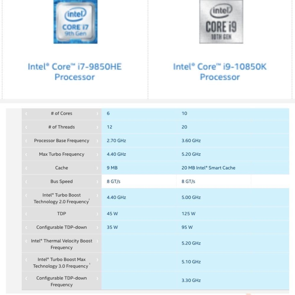 i7 ve i9 işlemci farkları
